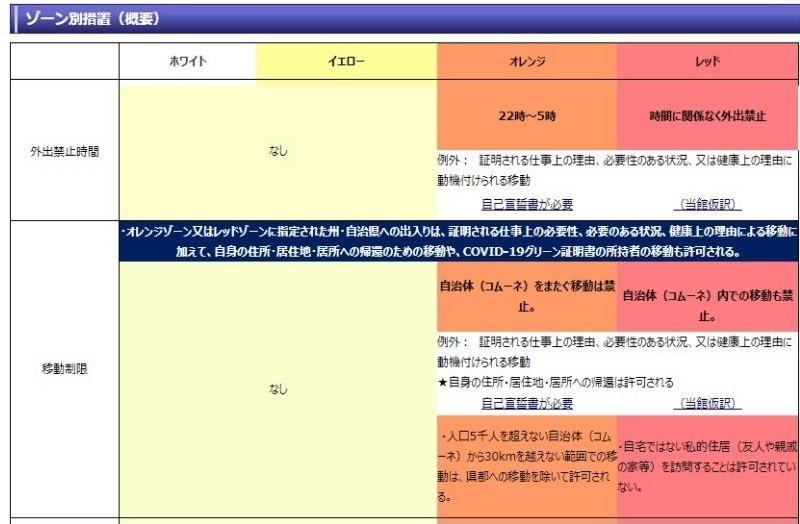 f:id:kasumiroma:20210922183318j:plain