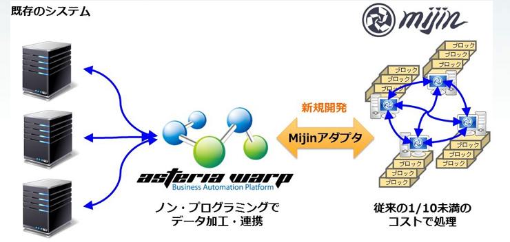 f:id:kasuri-man:20180826194928p:plain