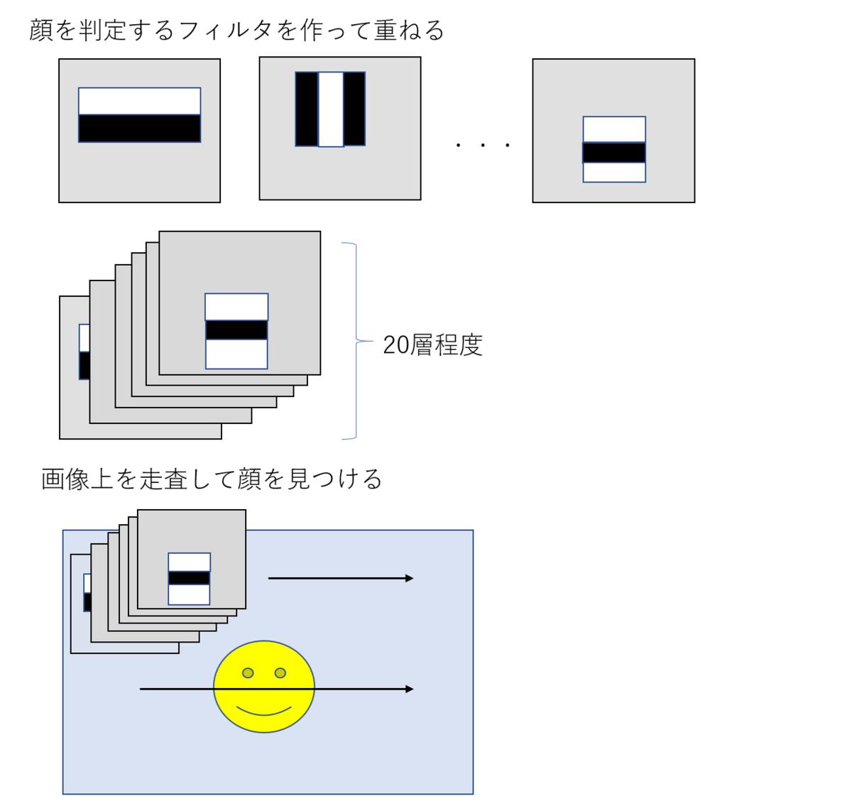 f:id:kasuya_ug:20200218201204p:plain