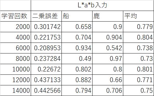f:id:kasuya_ug:20200504233820p:plain