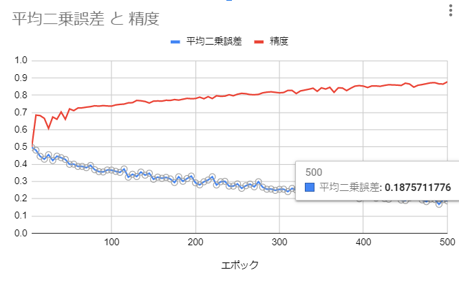 f:id:kasuya_ug:20201109224104p:plain