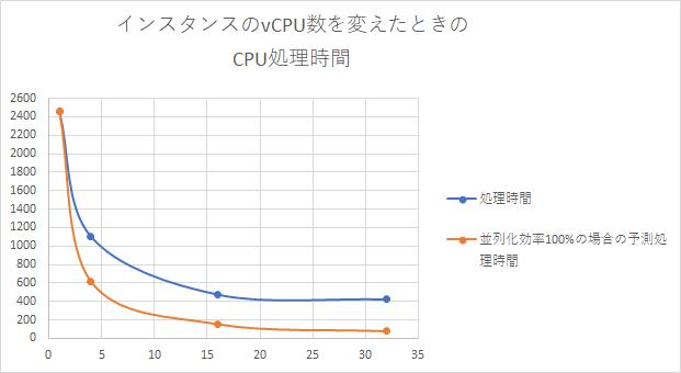 f:id:kasuya_ug:20210527124301p:plain