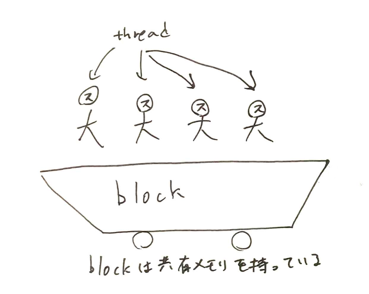 f:id:kasuya_ug:20210624202803p:plain