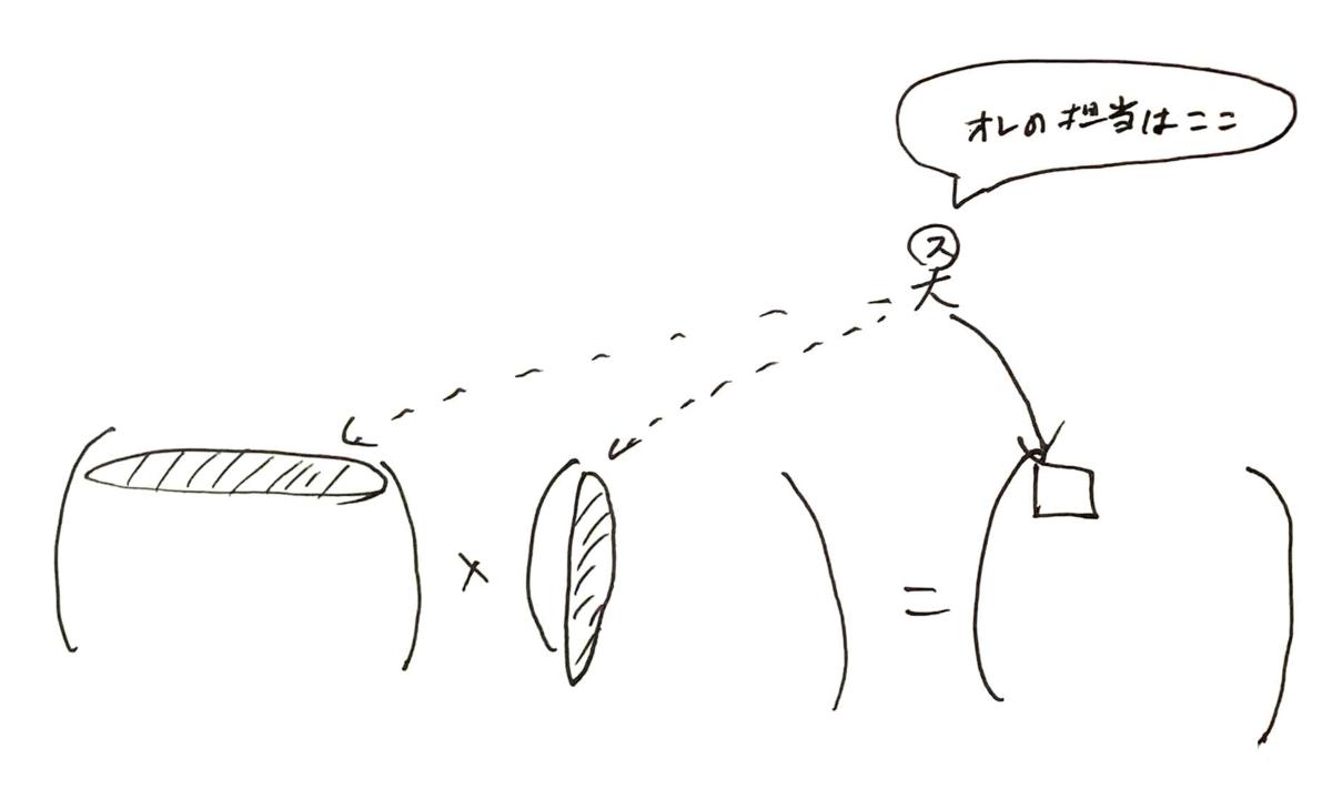 f:id:kasuya_ug:20210624203123p:plain