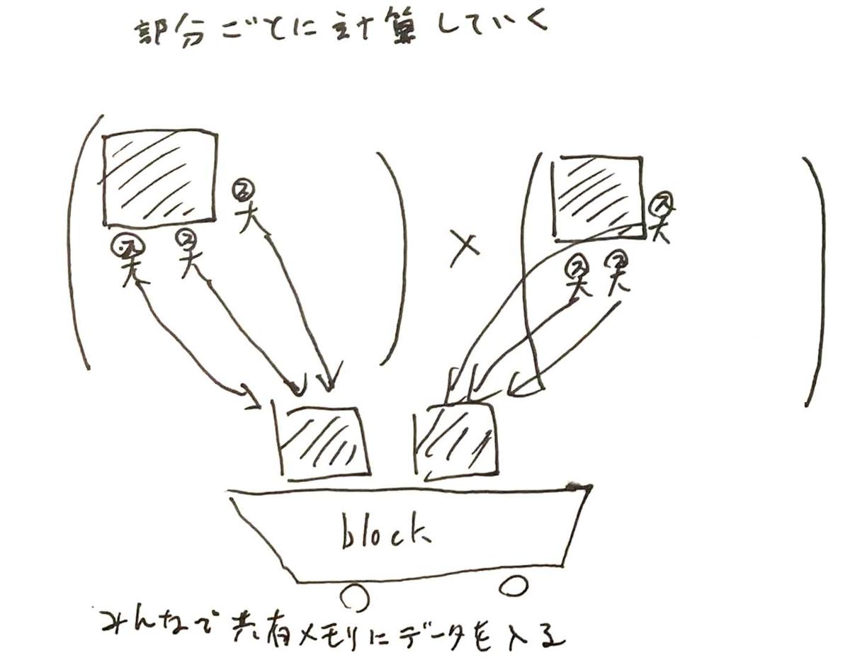 f:id:kasuya_ug:20210624203310p:plain