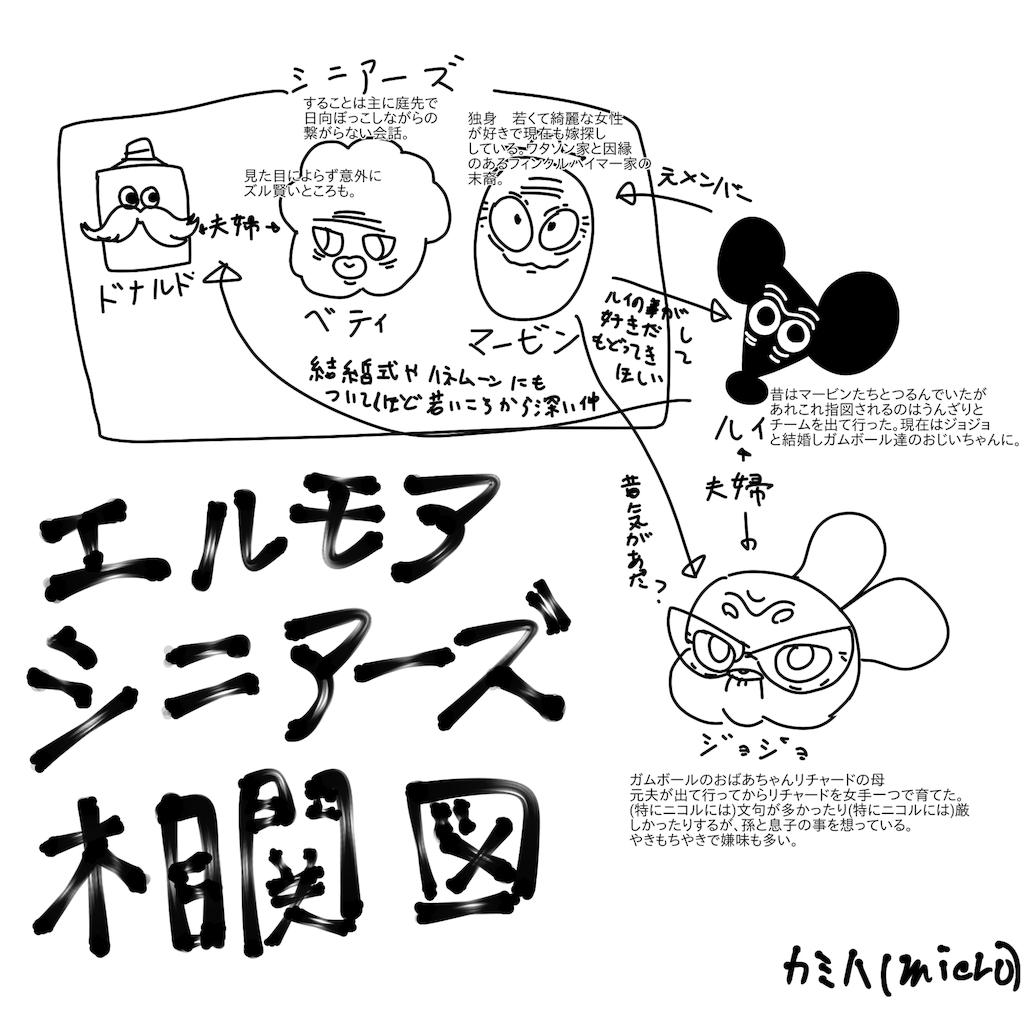f:id:katabamikuro:20171126010246p:image
