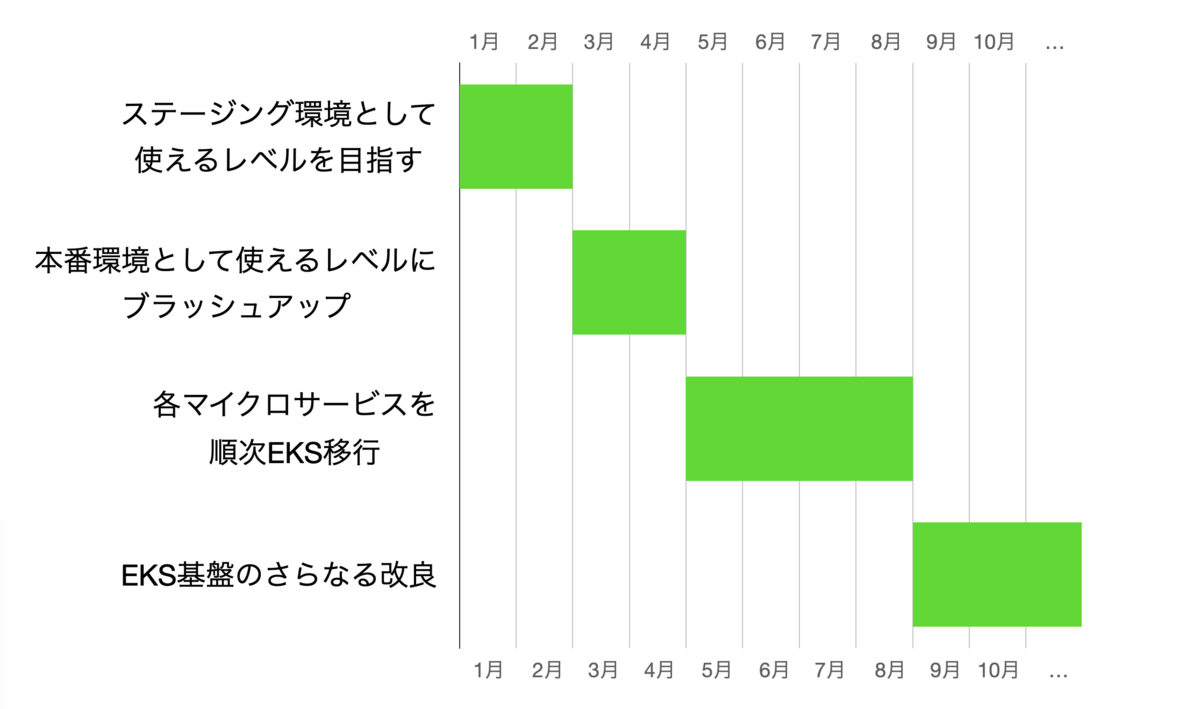 f:id:katainaka0503:20201121203935p:plain