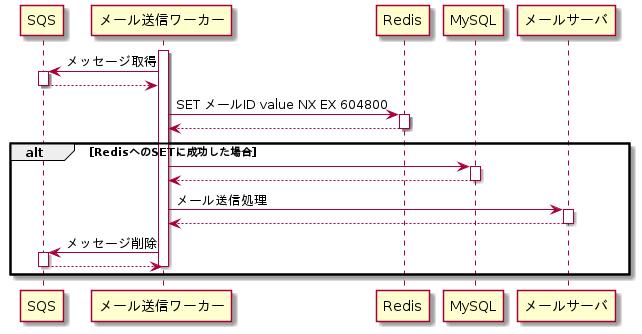 f:id:katainaka0503:20210303112229p:plain