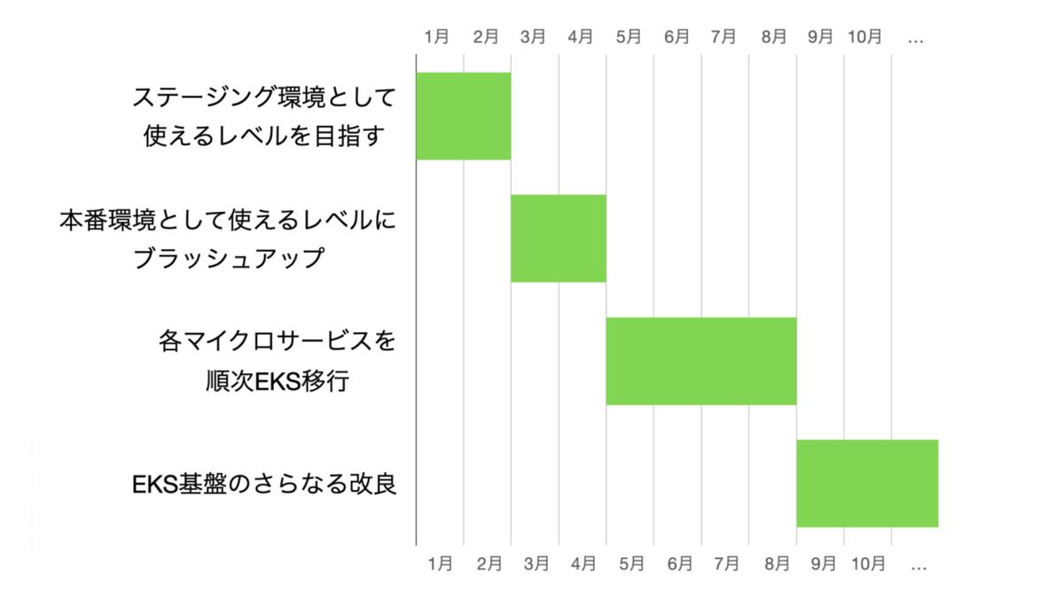 f:id:katainaka0503:20210610143617j:plain