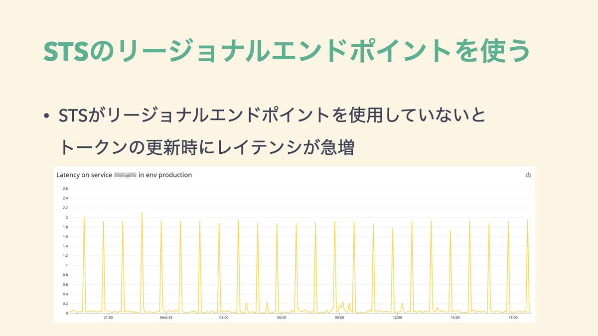 f:id:katainaka0503:20210610164611j:plain