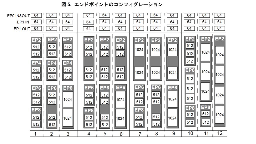 f:id:katakanan:20180103104645p:plain