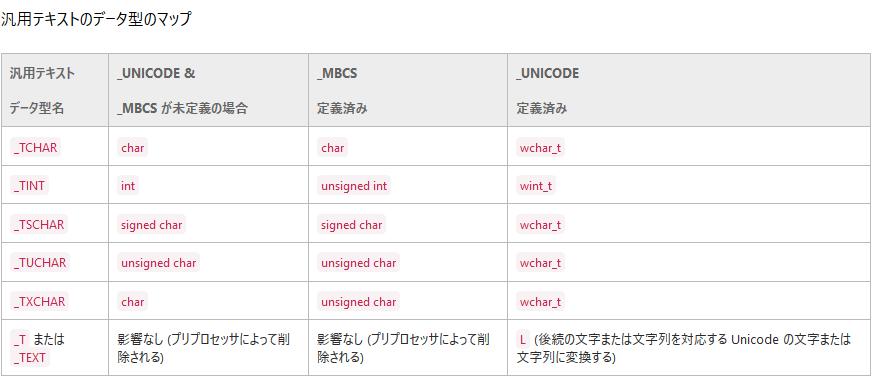 f:id:katakanan:20180616104721p:plain