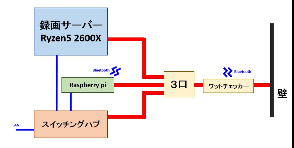 f:id:katakanan:20181021162553p:plain