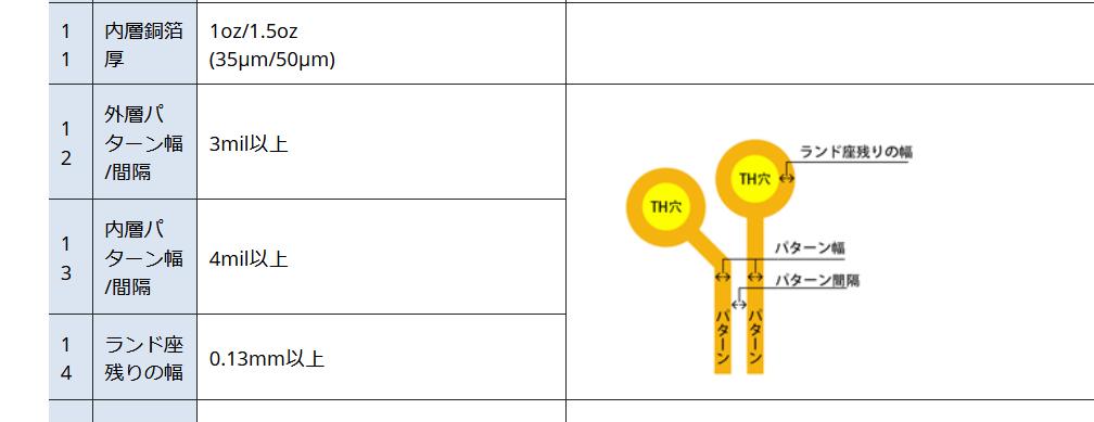 f:id:katakanan:20210626120035p:plain