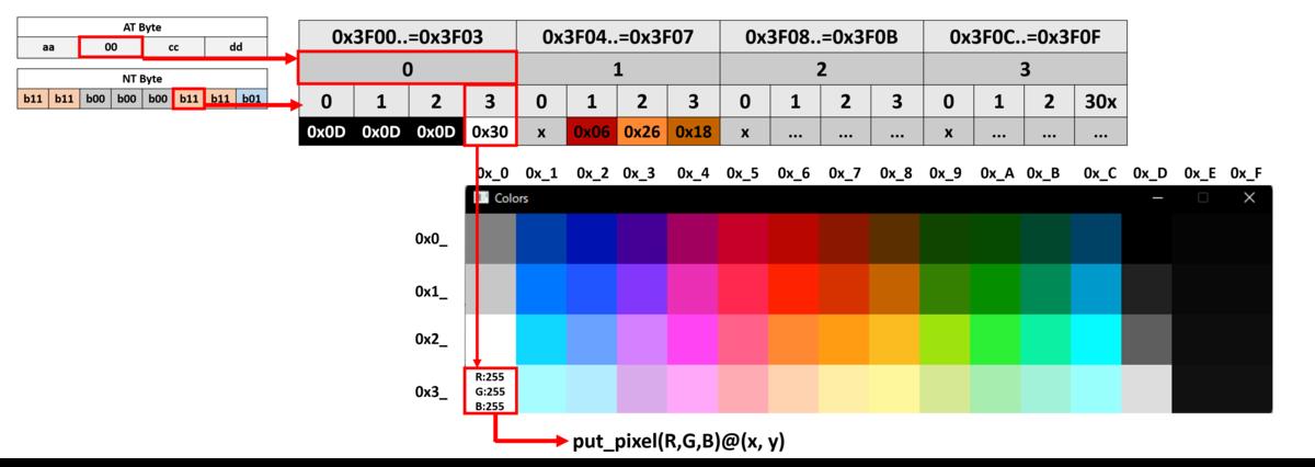 f:id:katakanan:20210829180705p:plain