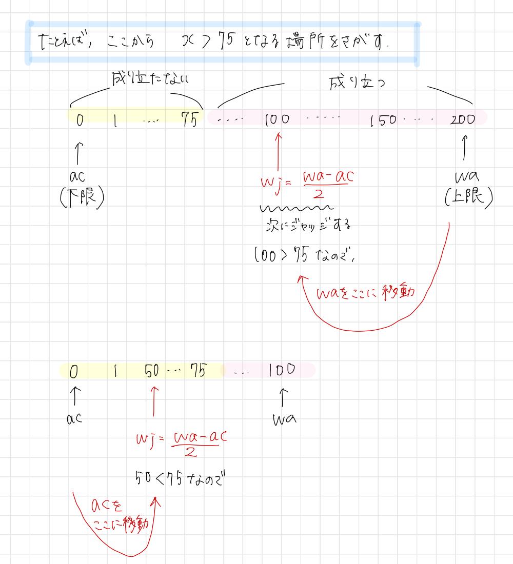 f:id:katakori3:20210221234101j:plain