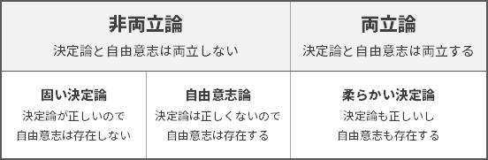 f:id:katakurikatakori:20190815183651p:plain
