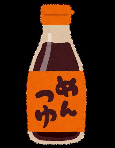 f:id:katakuru:20181122214856p:image