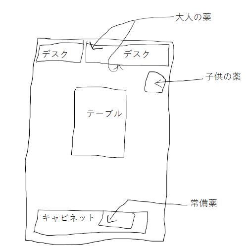 f:id:katamame:20171205173450p:plain:w350