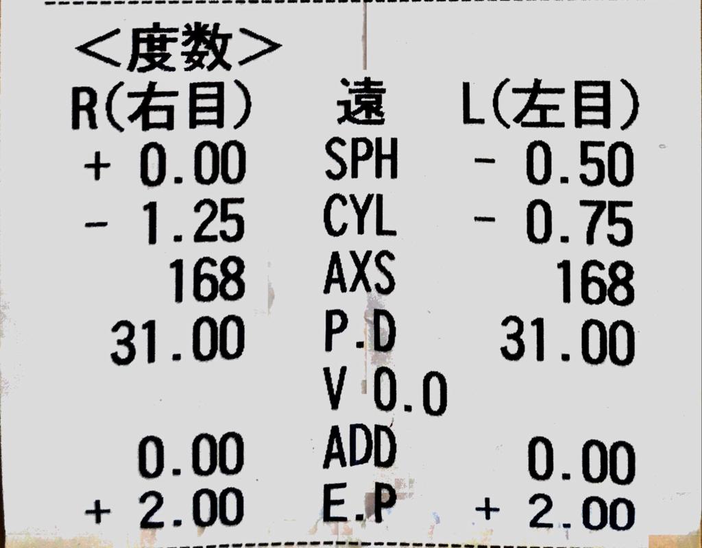 f:id:katamekoime:20161217211624p:plain