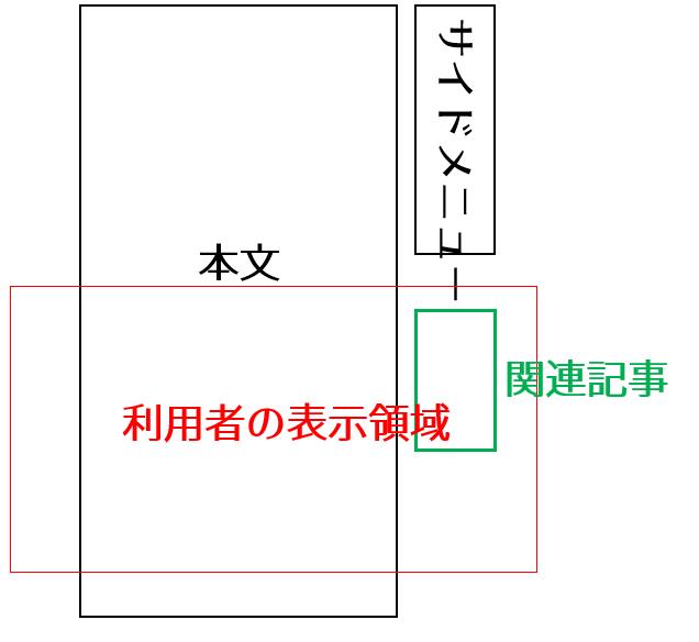f:id:katamichinijikan:20181102110440p:plain