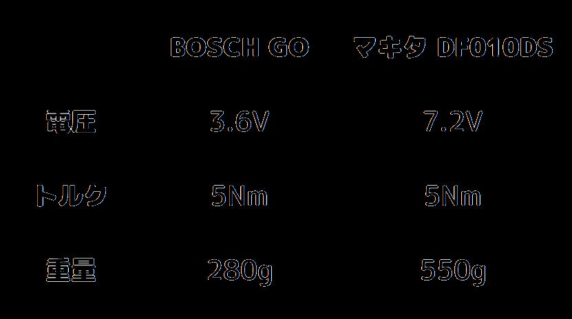 f:id:katamichinijikan:20190626130945p:plain