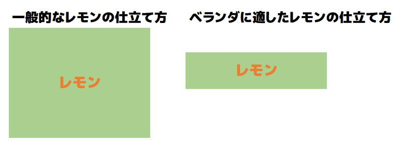 f:id:katamichinijikan:20200116105010p:plain