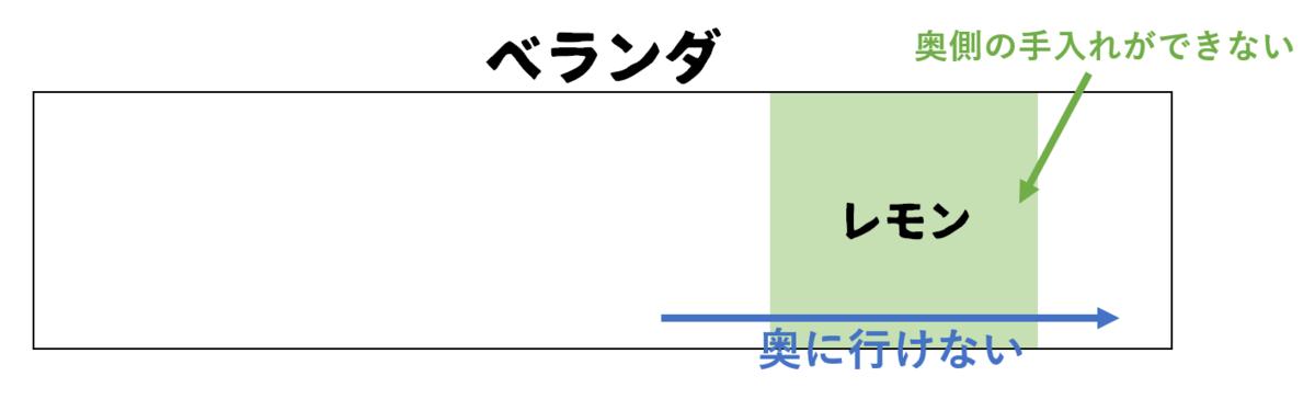 f:id:katamichinijikan:20200223124244p:plain