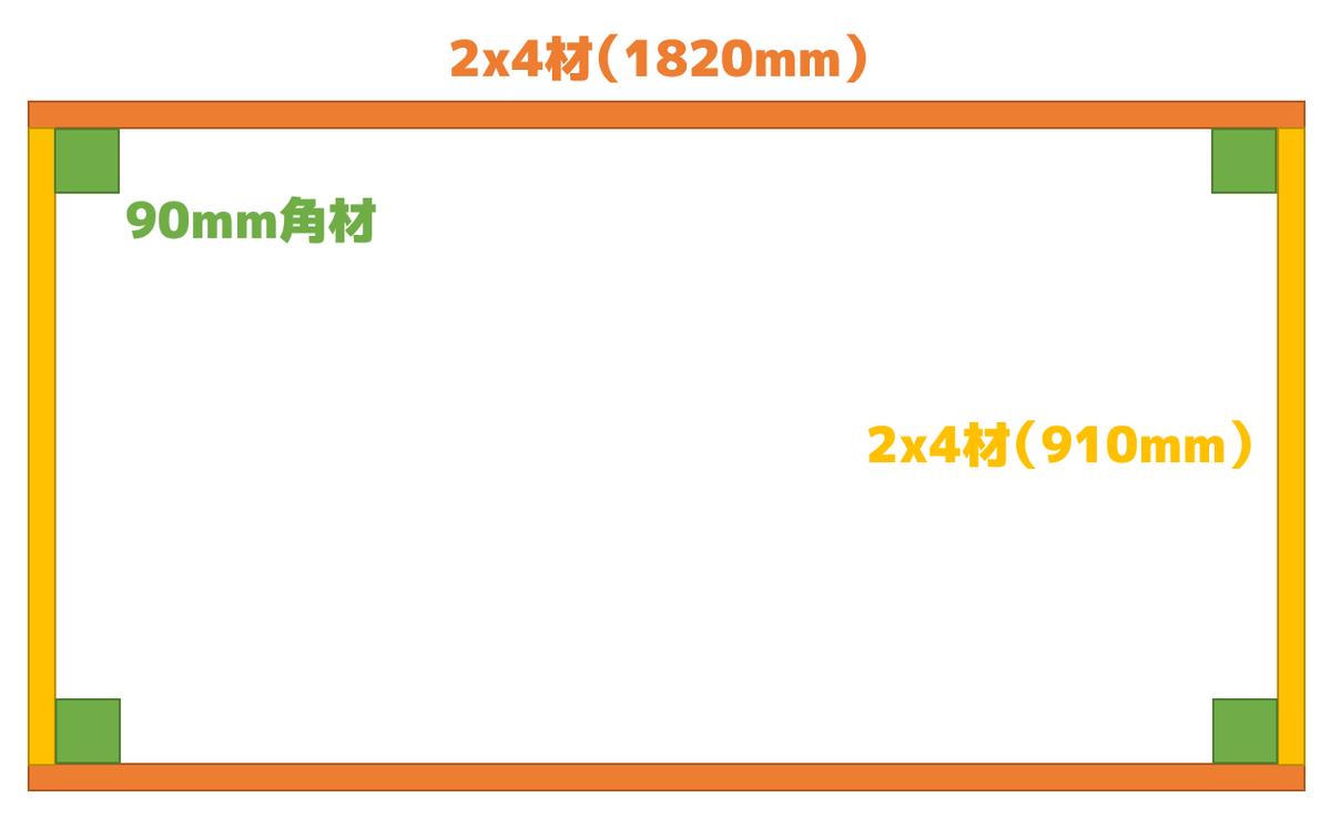 f:id:katamichinijikan:20210505172416p:plain
