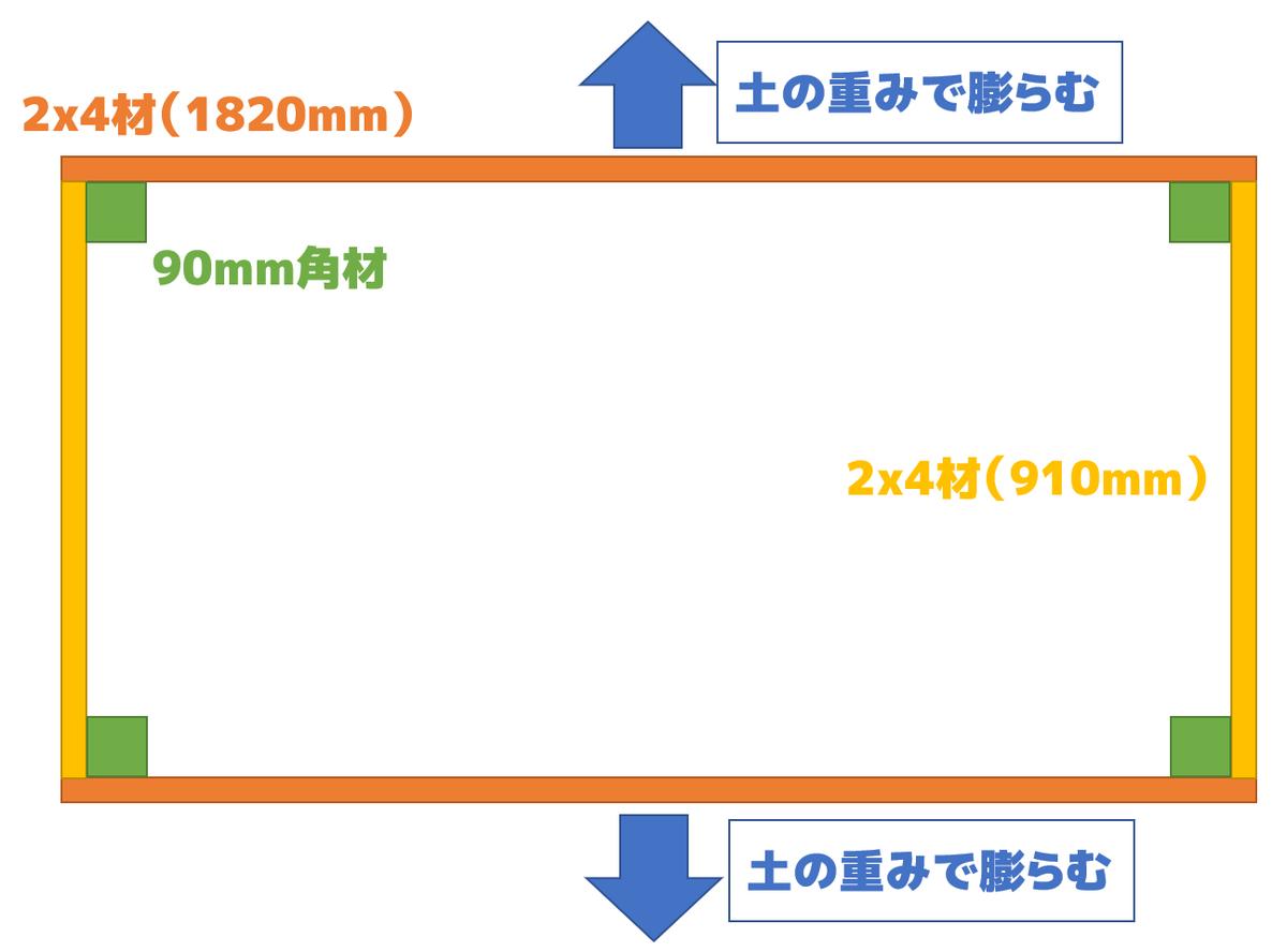 f:id:katamichinijikan:20210505172418p:plain
