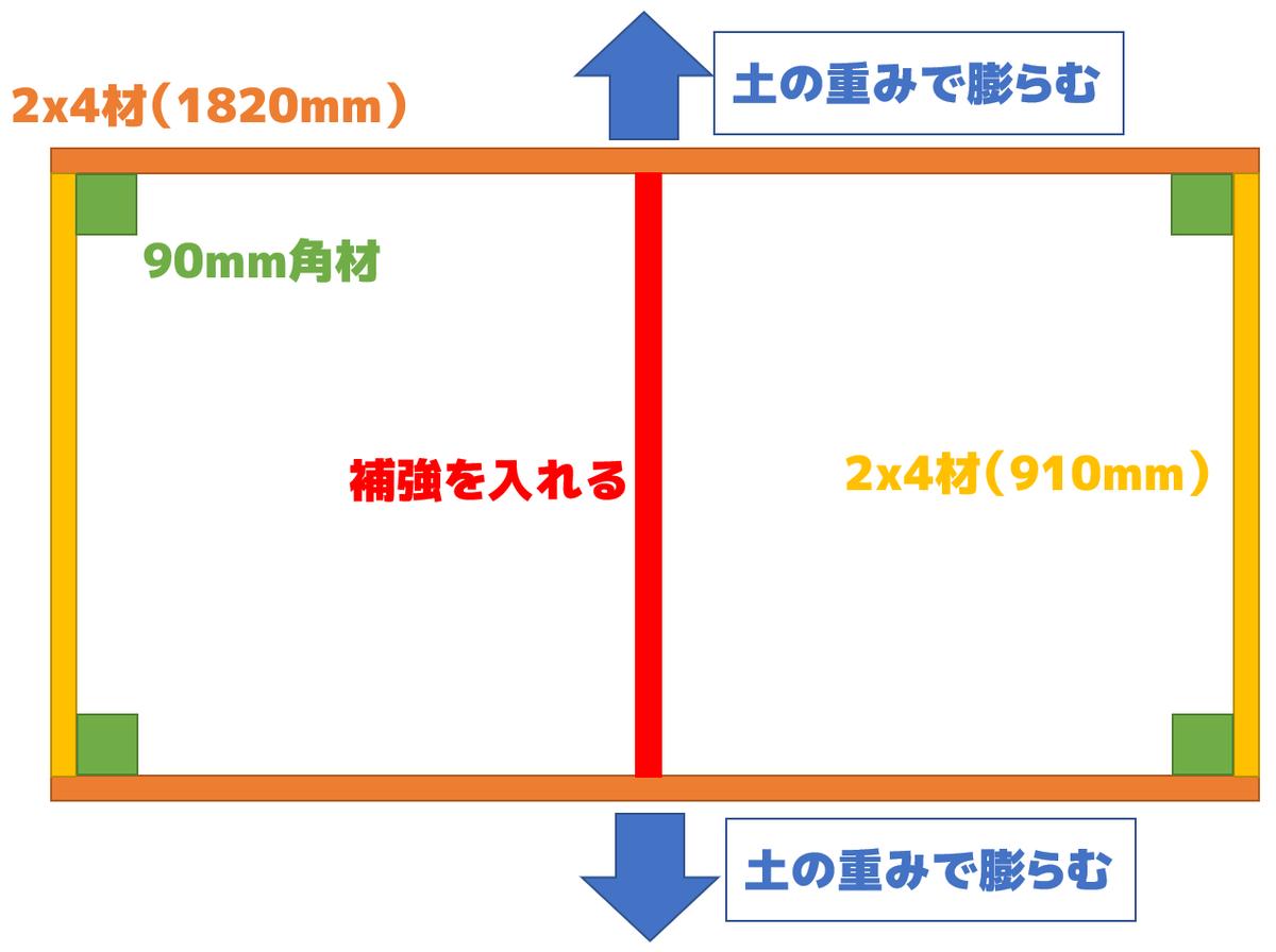 f:id:katamichinijikan:20210505172530p:plain