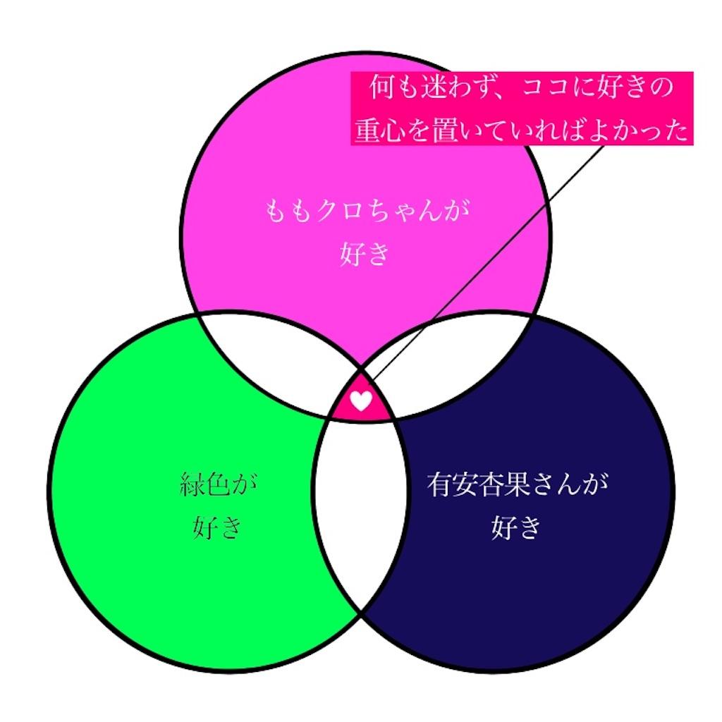 f:id:katapen2:20180527232423j:image