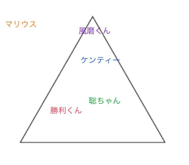 f:id:kataritagari:20161209093603j:plain
