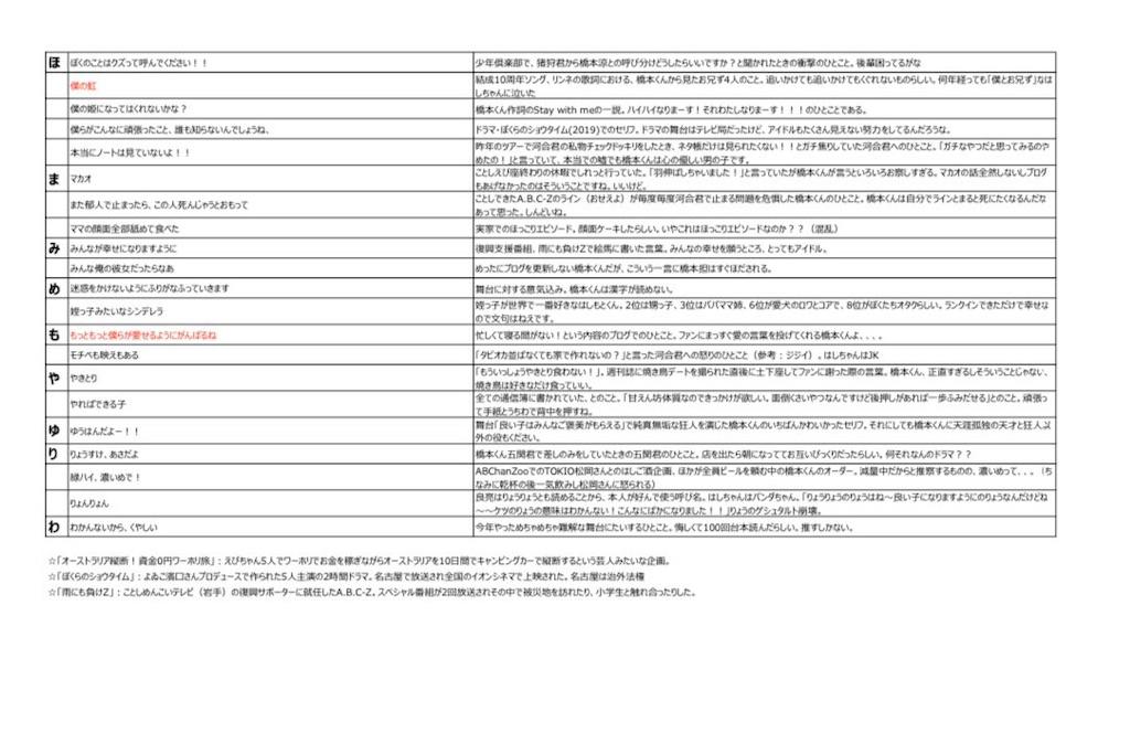 f:id:kataritagari:20200828211227j:image