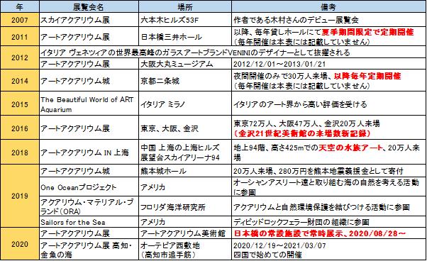 f:id:kataryuu:20201226204747p:plain