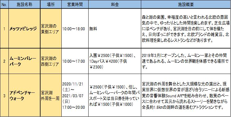 f:id:kataryuu:20210117175337p:plain