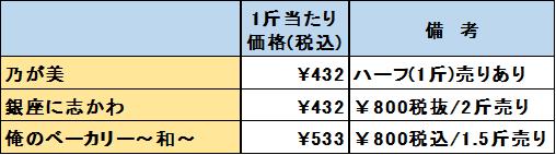 f:id:kataryuu:20210226150015p:plain