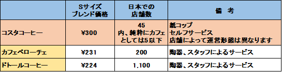 f:id:kataryuu:20210524110448p:plain