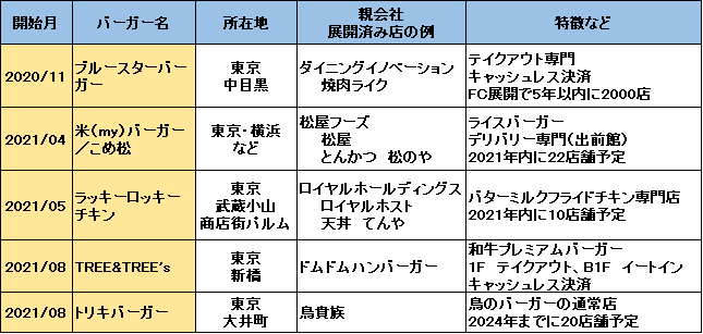 f:id:kataryuu:20210809204410p:plain