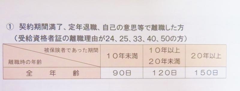 f:id:kataseumi:20171015220359j:plain