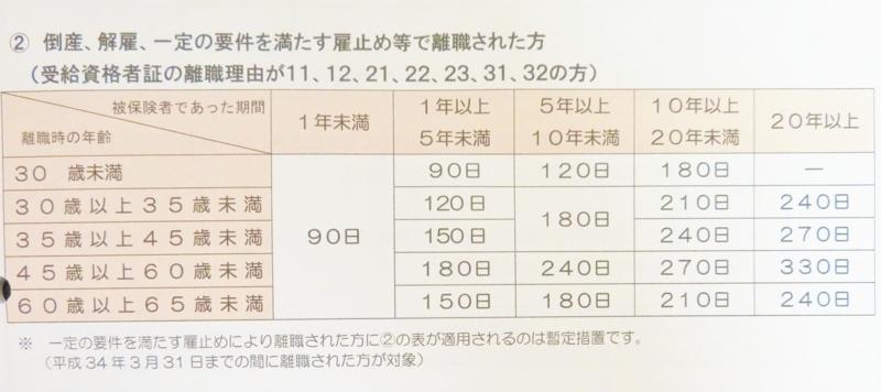 f:id:kataseumi:20171015220400j:plain