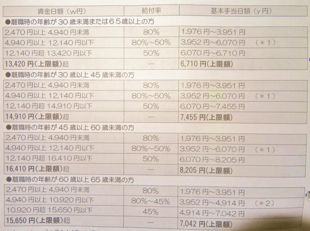 f:id:kataseumi:20171016013052j:plain