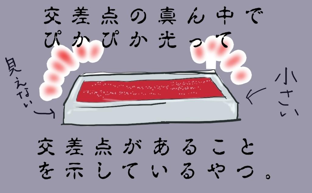 f:id:kataseumi:20180125001007j:plain