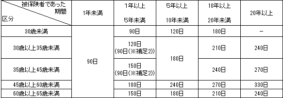 f:id:kataseumi:20180207210114p:plain