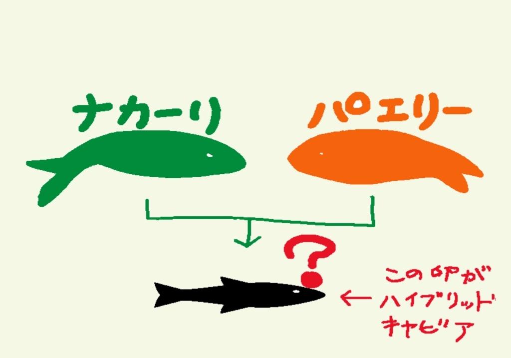f:id:kataseumi:20180415135449j:plain