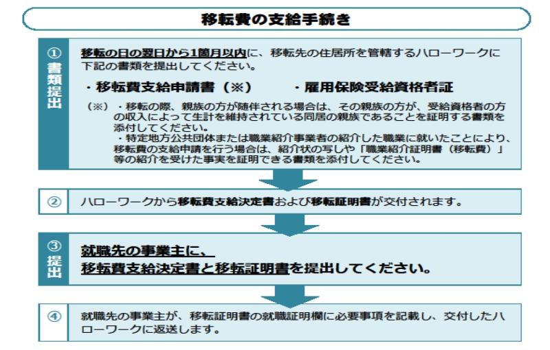 f:id:kataseumi:20180427001005j:plain