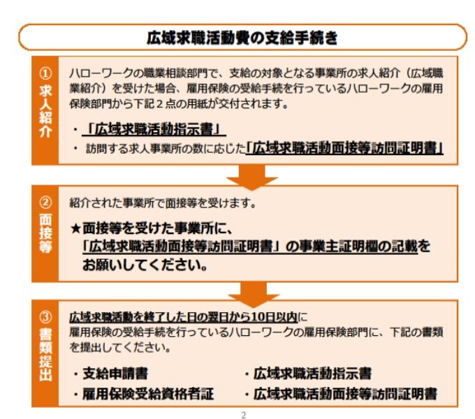 f:id:kataseumi:20180428013157j:plain