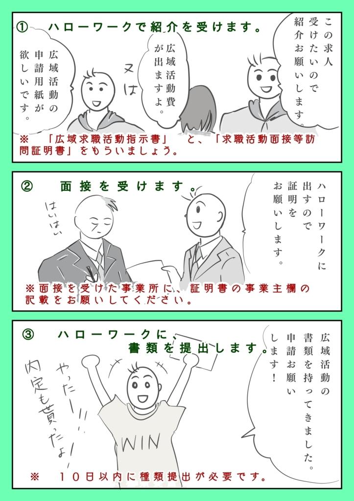 f:id:kataseumi:20180428015018j:plain