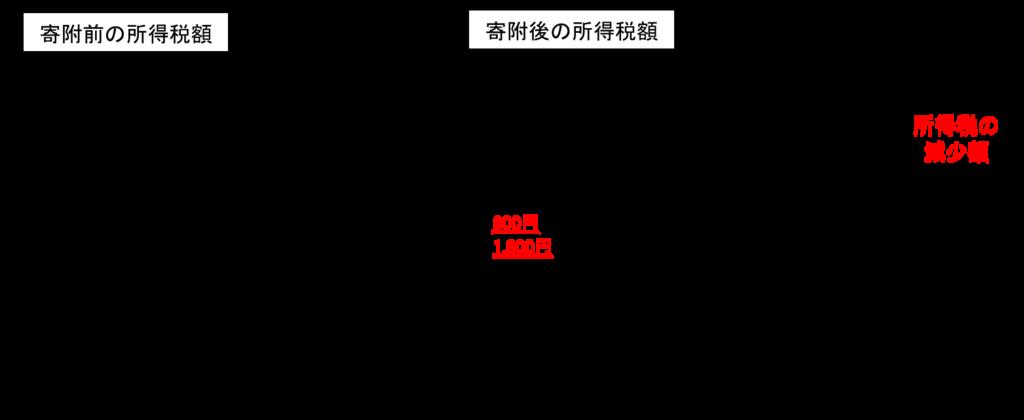 f:id:kataseumi:20180624022218p:plain