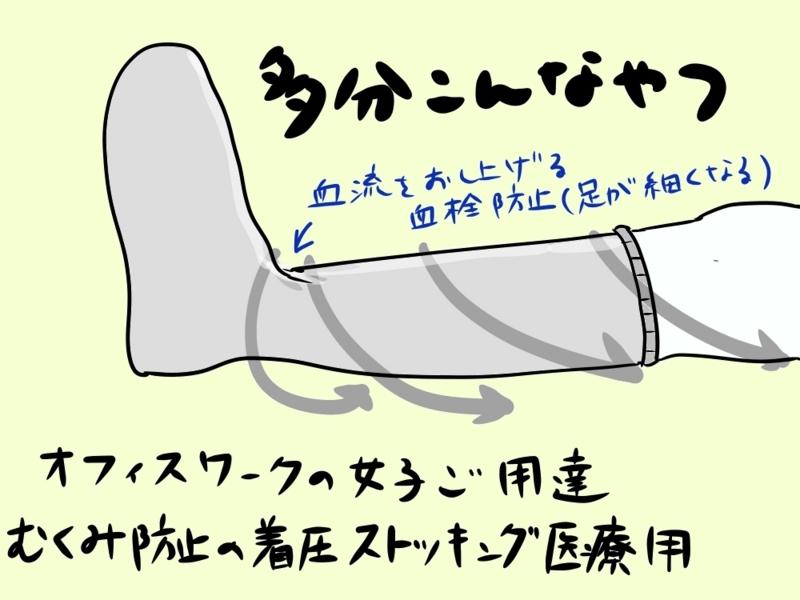 f:id:kataseumi:20180711222524j:plain